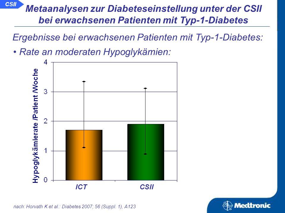 Ergebnisse bei erwachsenen Patienten mit Typ-1-Diabetes: Änderung des HbA 1c -Wertes in 12 ausgewählten Studien: CSII ICT -4 -3 -2 -1 0 1 Bevorzugung Berg 1998 Ciavarella 1985 DeVries 2002 Ziegler 1990 Oslo-Studie 1987 Chiasson 1984 Hanaire-Broutin 2000 Home 1982 Hoogma 2006 Saurbrey 1987 Schiffrin 1982 Gesamt (95% Konf.inter.): Studie Schmitz 1989 7,90 4,46 10,17 9,67 7,90 7,21 10,41 6,62 12,35 8,60 8,10 Gewicht (%) 6,62 Differenz (95% K.I.) -0.63% (standardisiert) -0.92 (-1,64; -0,20) -0.29 (-1,01; 0,43) 0,33 (-0,47; 1,13) -0,56 (-1,00; -0,12) -0,81 (-1,28; -0,35) 0,16 (-0,35; 0,68) -3,19 (-4,43; -1.93) -0,22 (-0,40; 0,04) -0,84 (-1,72; 0,04) 0,00 (-0,64; 0,64) -0,41 (-1,10; 0,28) -0.55 (-0,87; -0,22) -1,35 (-2,24; -0,48) Metaanalysen zur Diabeteseinstellung unter der CSII bei erwachsenen Patienten mit Typ-1-Diabetes nach: Horvath K et al.: Diabetes 2007; 56 (Suppl.
