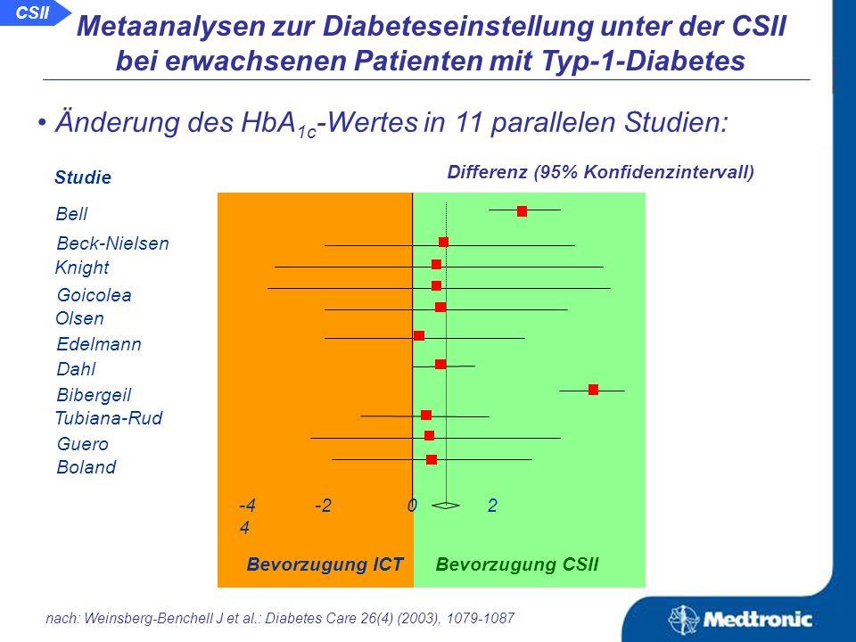 Ergebnisse vor und unter der CSII: HbA 1c -Werte:mittlere Blutglukose: vor CSIIunter CSII vor CSIIunter CSII nach: Weinsberg-Benchell J et al.: Diabetes Care 26(4) (2003), 1079-1087 Metaanalysen zur Diabeteseinstellung unter der CSII bei erwachsenen Patienten mit Typ-1-Diabetes CSII
