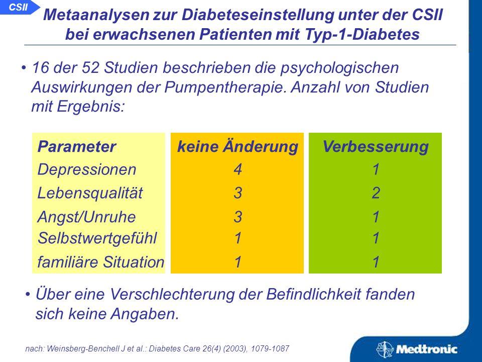 Ergebnisse vor und unter der CSII: Körpergewicht:Insulindosis/kg Körpergewicht: vor CSIIunter CSIIvor CSIIunter CSII nach: Weinsberg-Benchell J et al.: Diabetes Care 26(4) (2003), 1079-1087 Metaanalysen zur Diabeteseinstellung unter der CSII bei erwachsenen Patienten mit Typ-1-Diabetes CSII