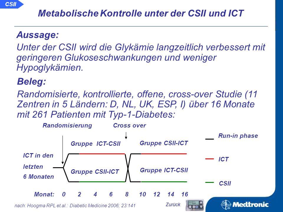 Vergleich von CSII und ICT mit Aspart/Glargin bei pädiatrischen Patienten nach: Doyle EA et al.: Diabetes Care 2004; 27 (7), 1554-1558 Änderung HbA 1c -Wert: Basis 4 Wo.