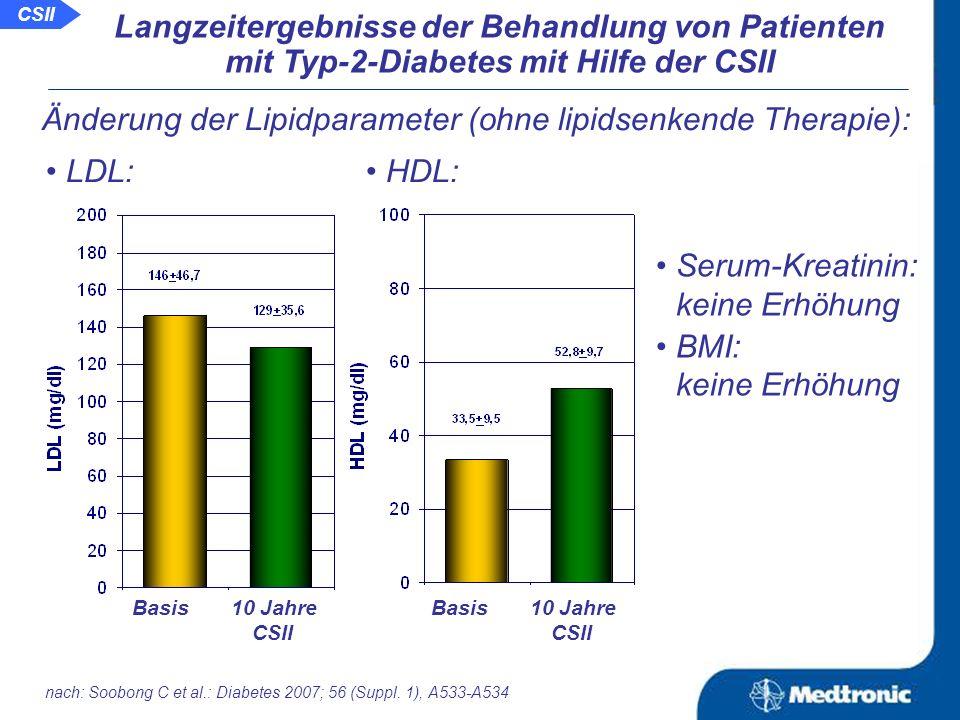 CSII Langzeitergebnisse der Behandlung von Patienten mit Typ-2-Diabetes mit Hilfe der CSII Änderung von Glykämie und diastolischem Blutdruck: HbA 1c : Basis 10 Jahre CSII Basis 10 Jahre CSII diastolischer Blutdruck: nach: Soobong C et al.: Diabetes 2007; 56 (Suppl.