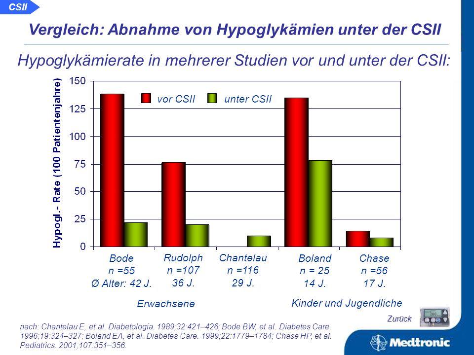 Schlussfolgerung: Patienten mit initial hohen Blutzuckerwerten profitieren unter der CSII besonders von der Verbesserung des HbA 1c.