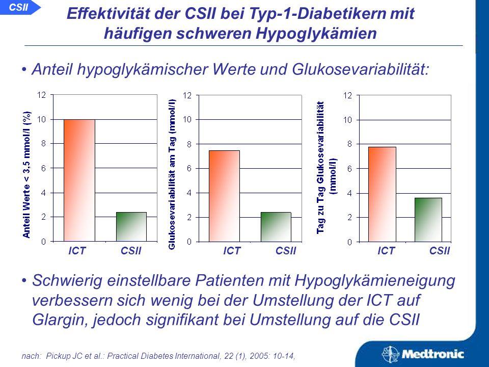 1.Optimierung der ICT (mit NPH-Insulin) bei Patienten mit häufigen Hypoglykämien auf ICT mit Glargin 2.Umstellung auf die CSII und 17 Monate Verlaufskontrolle Effektivität der CSII bei Typ-1-Diabetikern mit häufigen schweren Hypoglykämien Änderung HbA 1c (%) 5 6 7 8 9 10 11 12 HbA 1c unter ICT (%) +1 0 -2 -3 -4 Entwicklung HbA 1c -Wert:Veränderung HbA 1c -Wert: -10 -5 0 5 10 15 20 10 5 6 7 HbA 1c (%) 9 8 Zeit (Monaten) ICT 1 ICT 2 Start CSII HbA 1c 1,5% 8,7 + 1,5% 8,8 + 1,3% 7,2 + 1,0% CSII