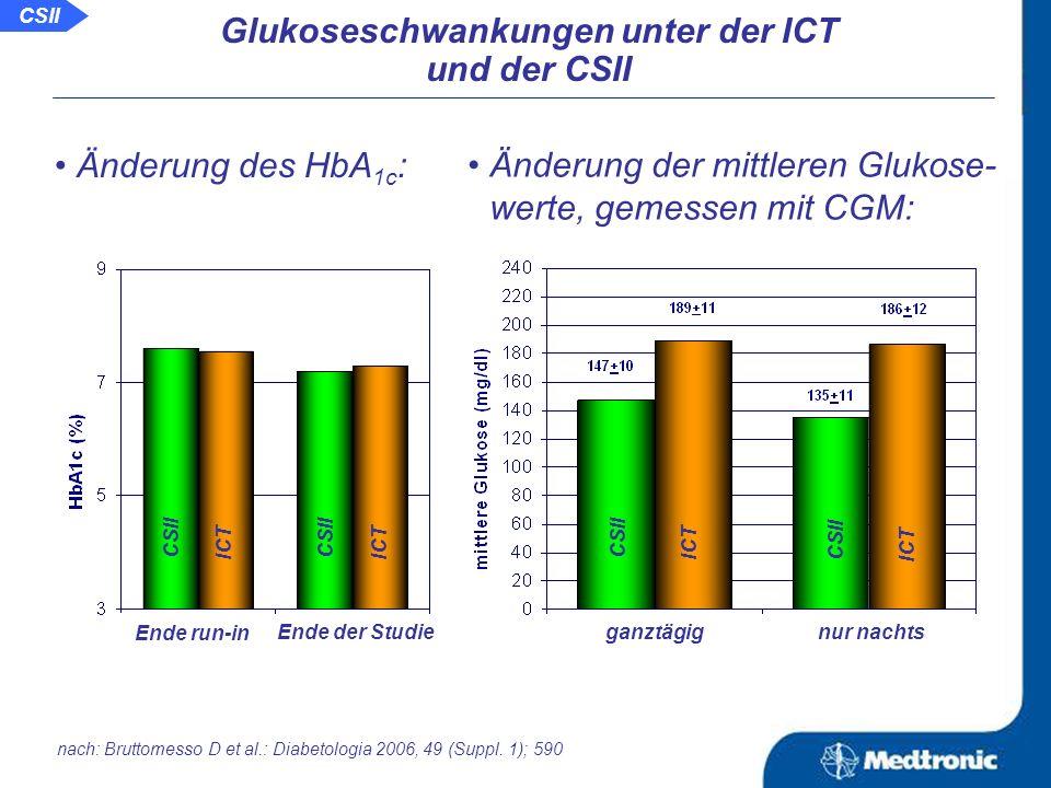 Aussage: Durch Optimierung der ICT mit Normalinsulin auf die ICT mit Insulinanaloga kann eine vergleichbare Stoffwechseleinstellung erzielt werden wie durch Umstellung auf die CSII, wenn die glykämische Kontrolle nur anhand des HbA 1c -Wertes beurteilt wird.