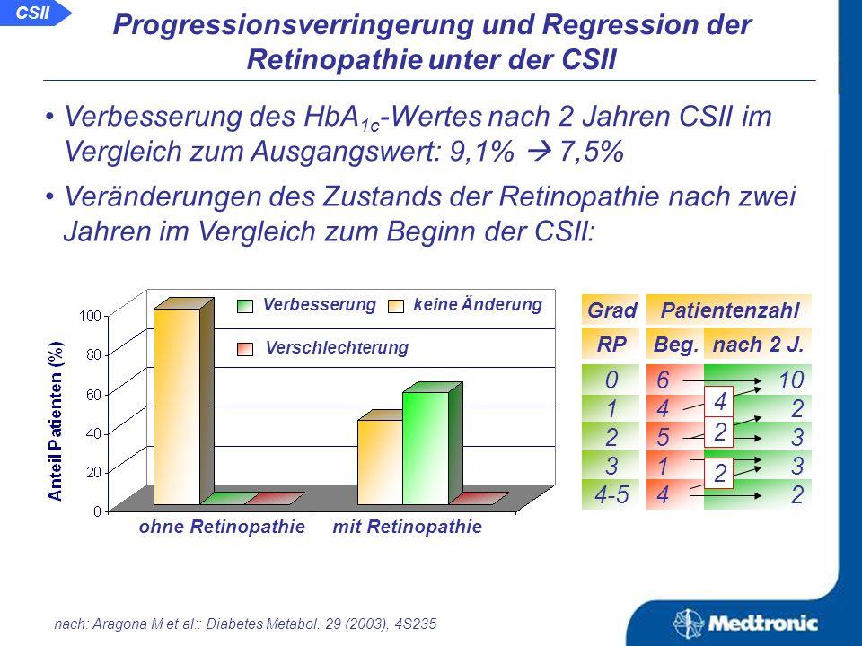 Aussage: Unter der CSII wird die Progression von diabetischen Folgeerkrankungen nicht nur verzögert, es kommt sogar zu deren Rückbildung.