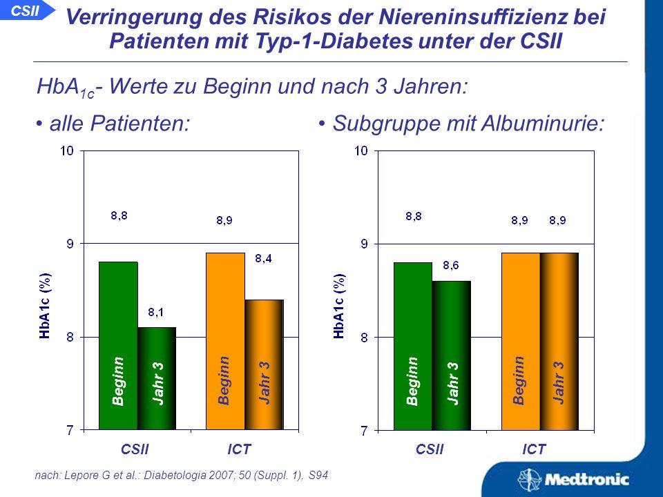 Aussage: Unter der CSII verringert sich die Progression der diabetischen Nephropathie nicht nur, sondern es kommt sogar zur Regression der Mikroalbuminurie, während diese unter der ICT fortschreitet.
