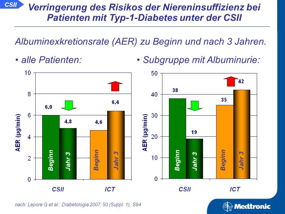 Verringerung des Risikos der Niereninsuffizienz bei Patienten mit Typ-1-Diabetes unter der CSII HbA 1c - Werte zu Beginn und nach 3 Jahren: alle Patienten:Subgruppe mit Albuminurie: Jahr 3 BeginnJahr 3 Beginn CSII ICT Jahr 3 BeginnJahr 3 Beginn CSII ICT nach: Lepore G et al.: Diabetologia 2007; 50 (Suppl.