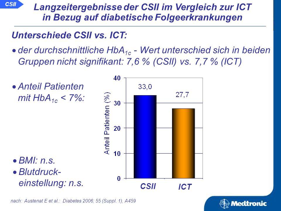 Aussage: Die CSII verzögert langfristig das Auftreten von diabetischen Folgeerkrankungen signifikant, selbst wenn vergleichsweise zur ICT keine wesentlichen Unterschiede im HbA 1c -Wert festzustellen sind.