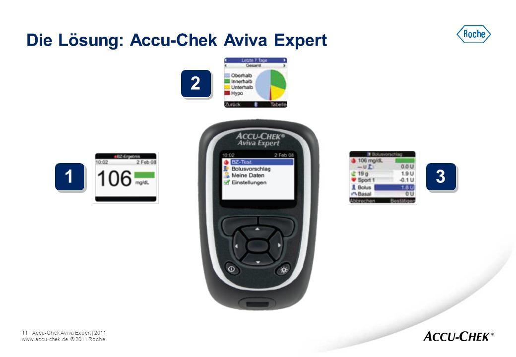 11   Accu-Chek Aviva Expert   2011 www.accu-chek.de © 2011 Roche Die Lösung: Accu-Chek Aviva Expert 123
