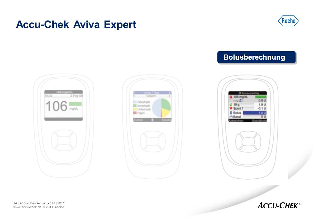 14   Accu-Chek Aviva Expert   2011 www.accu-chek.de © 2011 Roche Accu-Chek Aviva Expert Bolusberechnung