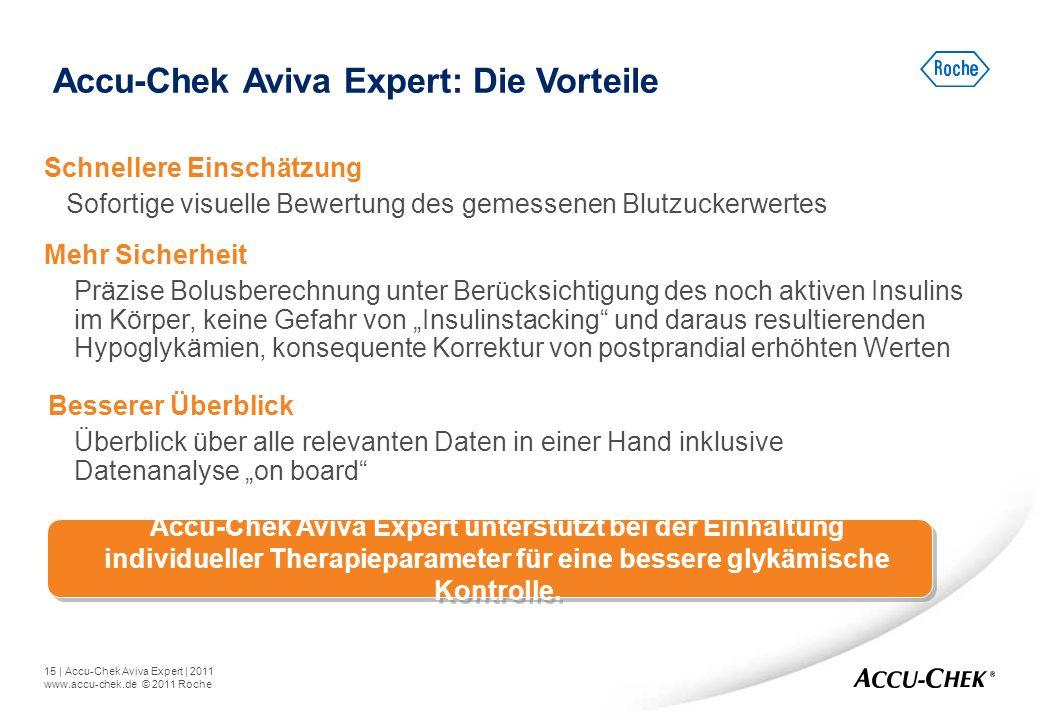15   Accu-Chek Aviva Expert   2011 www.accu-chek.de © 2011 Roche Sofortige visuelle Bewertung des gemessenen Blutzuckerwertes Accu-Chek Aviva Expert:
