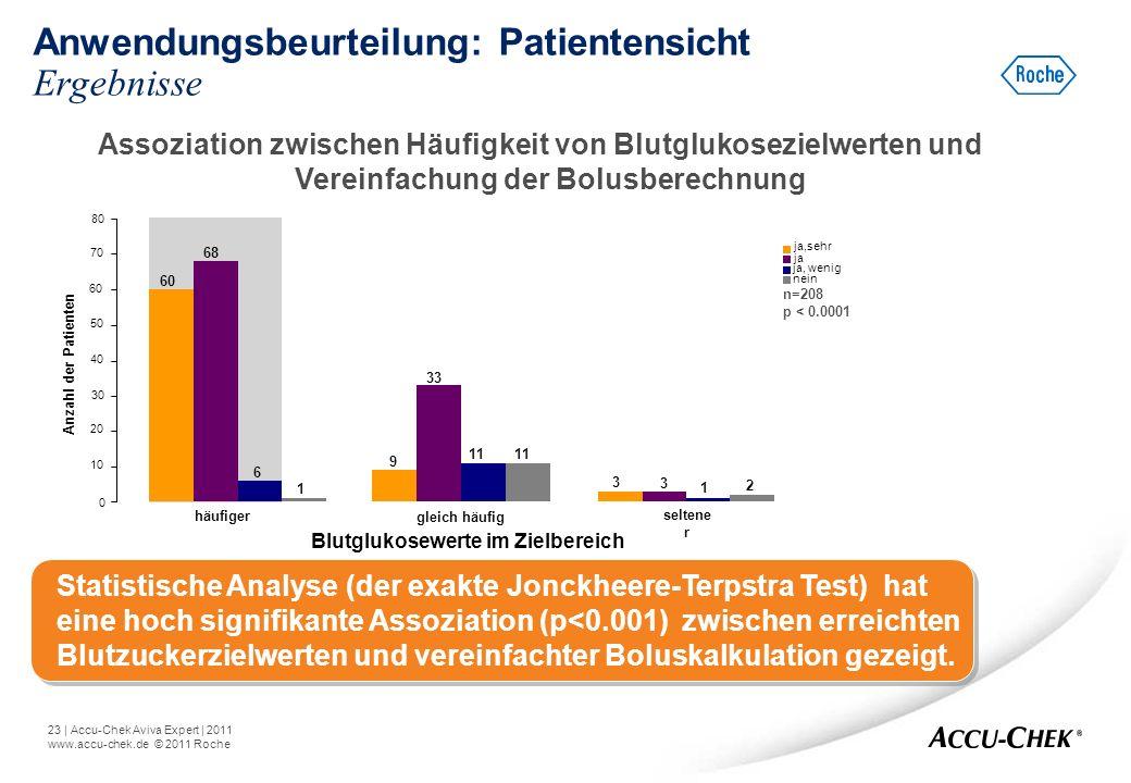 23   Accu-Chek Aviva Expert   2011 www.accu-chek.de © 2011 Roche Anwendungsbeurteilung: Patientensicht Ergebnisse Statistische Analyse (der exakte Jon