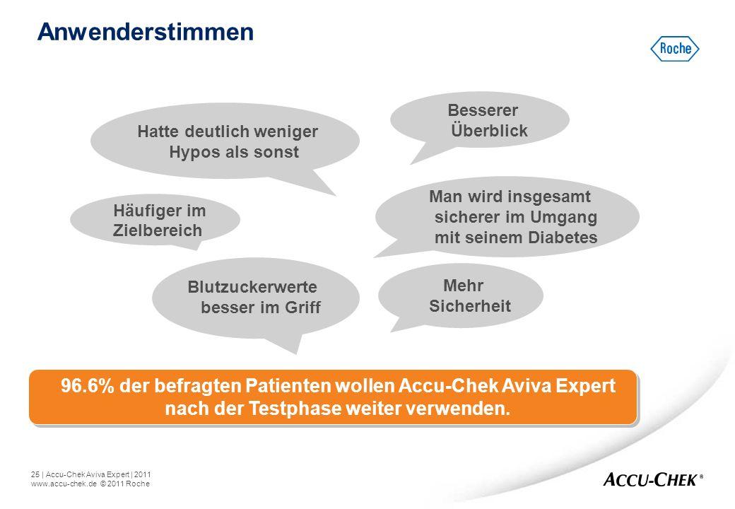 25   Accu-Chek Aviva Expert   2011 www.accu-chek.de © 2011 Roche Anwenderstimmen 96.6% der befragten Patienten wollen Accu-Chek Aviva Expert nach der