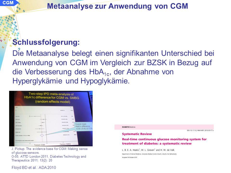 Metaanalyse zur Anwendung von CGM CGM Ergebnisse: Änderung der verbrachten Zeit im Glukosebereich 240 mg/dl (gewichtet): Floyd BD et al.: ADA 2010 Studie Gew.