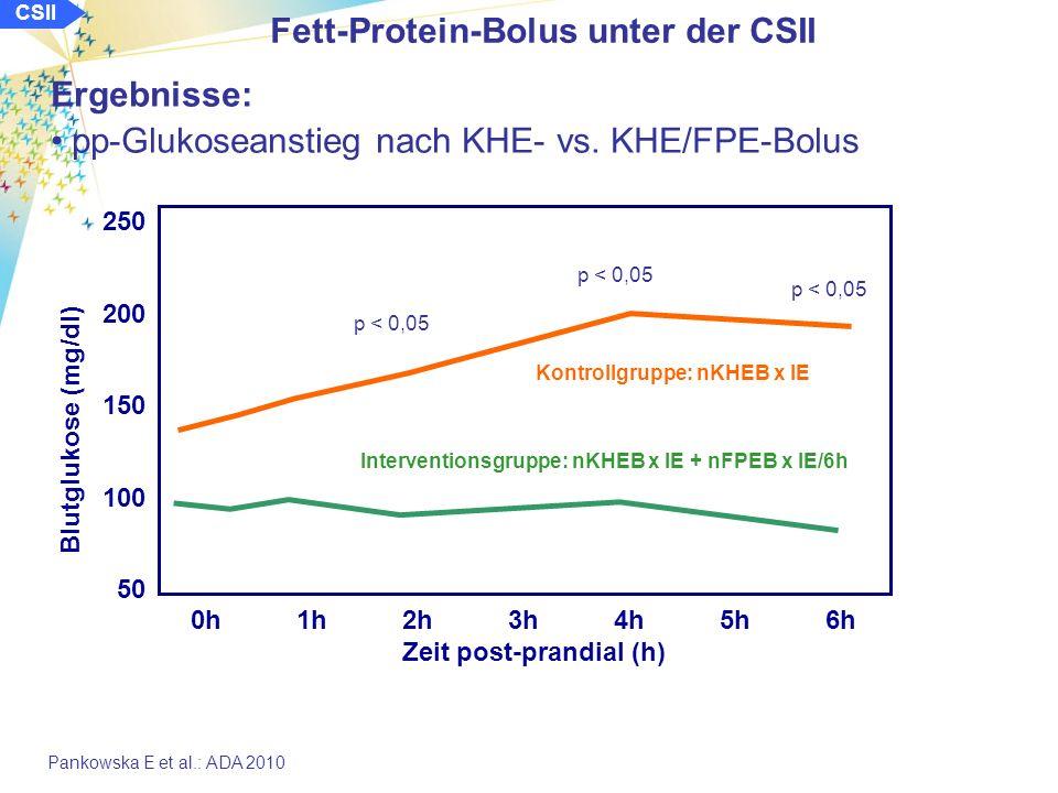 Ergebnisse: Entwicklung des HbA 1c -Wertes über 52 Wochen: SuP 9,0 8,5 8,0 7,5 7,0 6,5 Mittlerer HbA 1c -Wert (%) 0 3 6 912 Monat SuP ICT 8,3 ± 0,6% 7,3% 7,9 % 1,0 ± 0,7% 0,4 ± 0,8% 8,5 % 0,2 ± 1,0% 7,9% 0,4 ± 0,9% Erwachsene, Alter > 19 JahreKinder u.