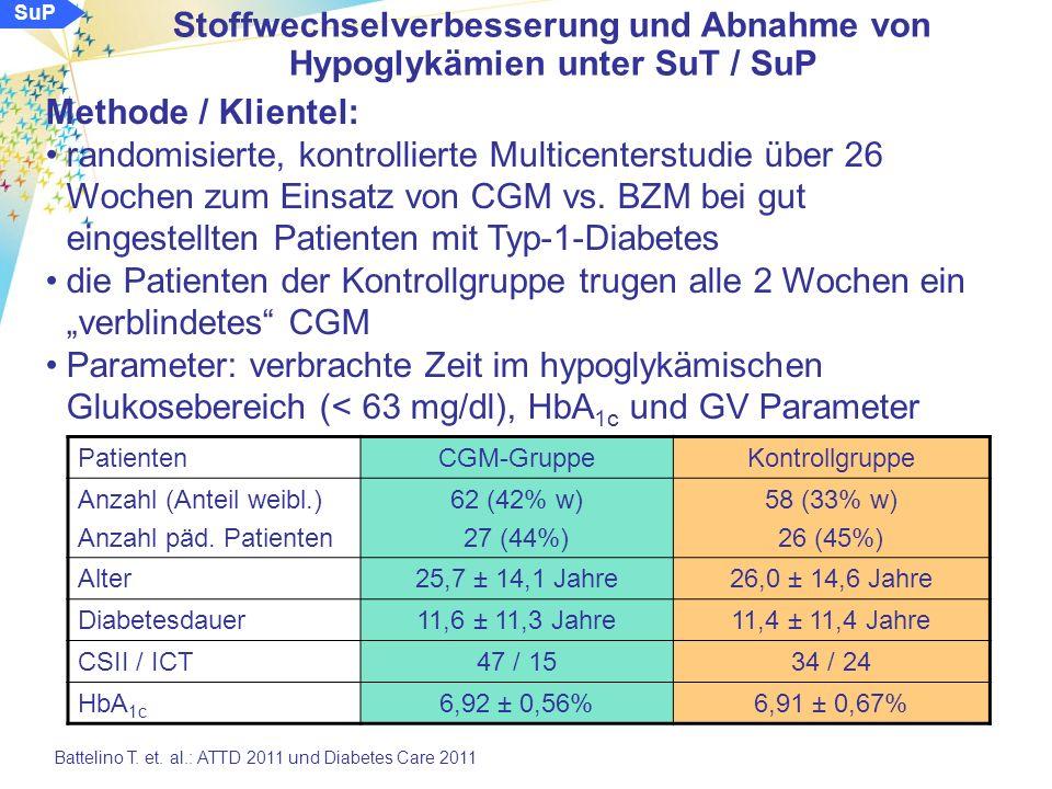 SuP Stoffwechselverbesserung und Abnahme von Hypoglykämien unter SuT / SuP Battelino T et.