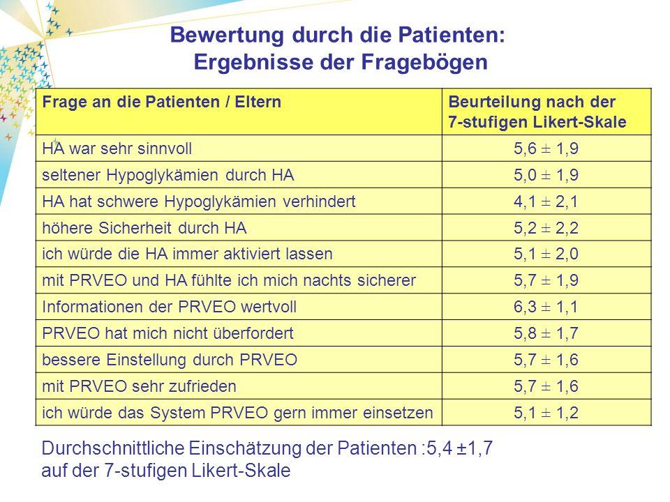 Hypo- abschaltung nachts Patient wacht nach 1840 auf, ggf.