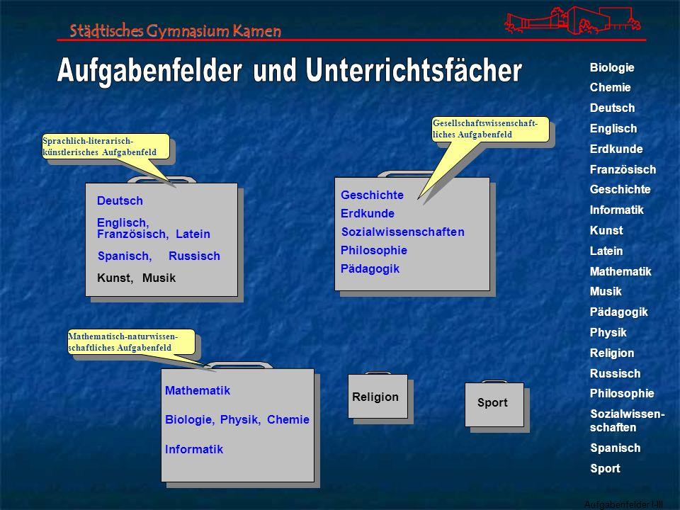 Aufgabenfelder I-III Gesellschaftswissenschaft- liches Aufgabenfeld Sprachlich-literarisch- künstlerisches Aufgabenfeld Mathematisch-naturwissen- scha