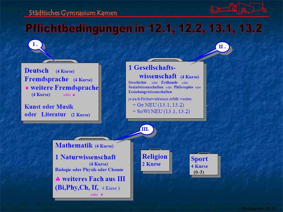 Pflichtfächer 12,13 Deutsch (4 Kurse) Fremdsprache (4 Kurse) weitere Fremdsprache (4 Kurse) oder Kunst oder Musik oder Literatur (2 Kurse) Religion 2