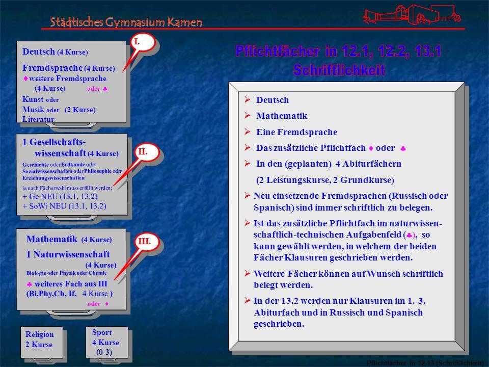 Deutsch Mathematik Eine Fremdsprache Das zusätzliche Pflichtfach oder In den (geplanten) 4 Abiturfächern (2 Leistungskurse, 2 Grundkurse) Neu einsetze