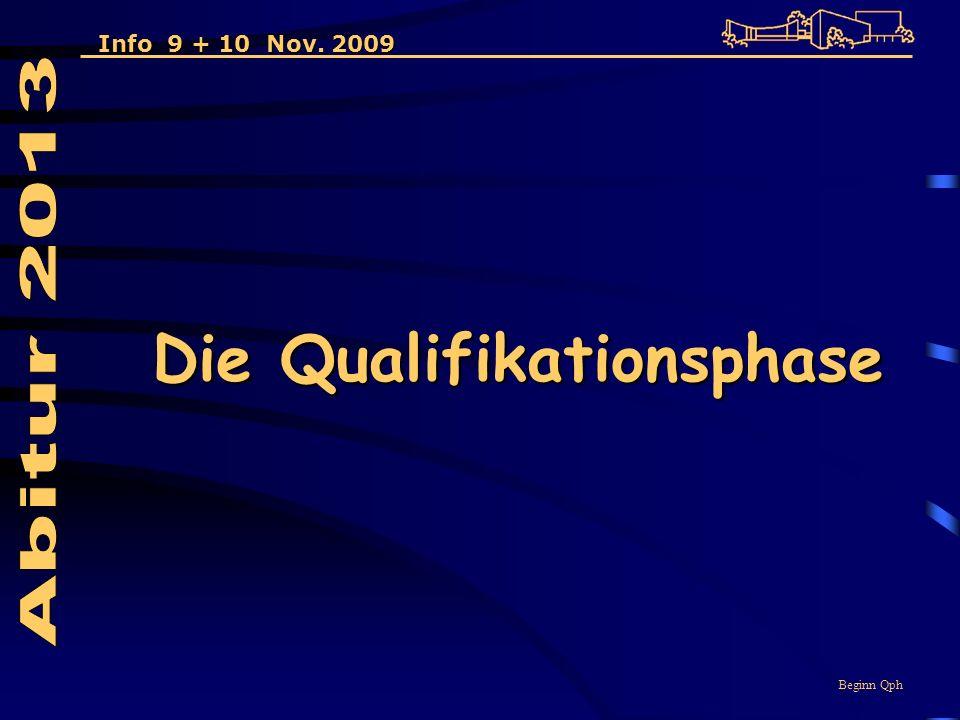 Die Qualifikationsphase Beginn Qph Info 9 + 10 Nov. 2009