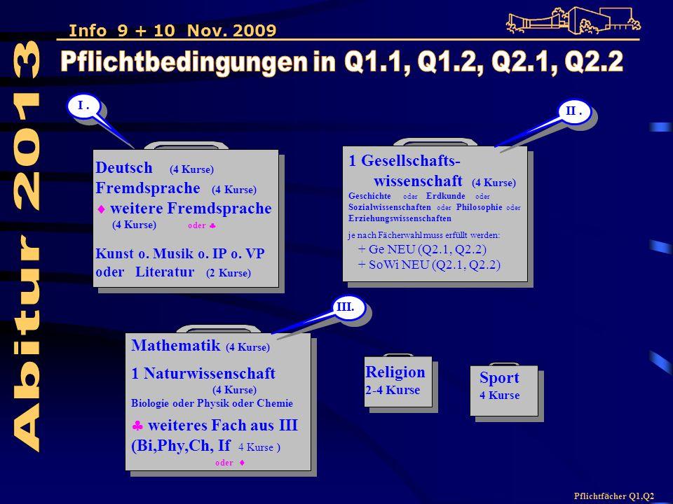 Pflichtf ä cher Q1,Q2 Deutsch (4 Kurse) Fremdsprache (4 Kurse) weitere Fremdsprache (4 Kurse) oder Kunst o.
