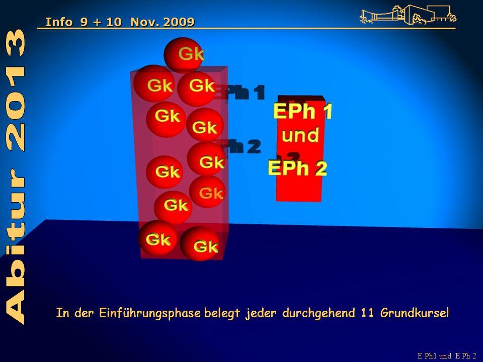 Info 9 + 10 Nov. 2009 In der Einführungsphase belegt jeder durchgehend 11 Grundkurse.