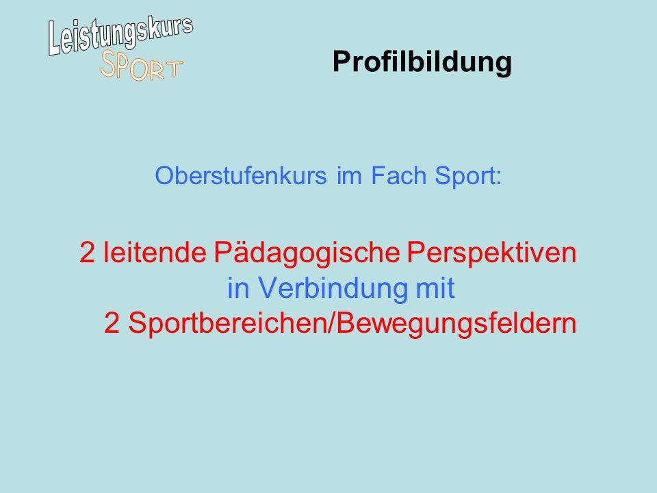Profilbildung Oberstufenkurs im Fach Sport: 2 leitende Pädagogische Perspektiven in Verbindung mit 2 Sportbereichen/Bewegungsfeldern