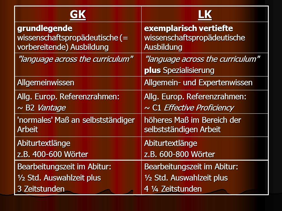 http://www.standardsicherung.schulministerium.nrw.de/abitur-gost/faecher.php