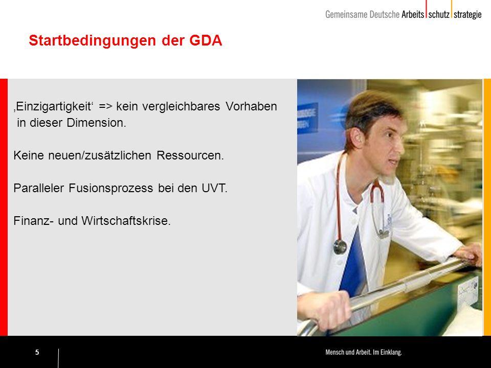 5 Startbedingungen der GDA Einzigartigkeit => kein vergleichbares Vorhaben in dieser Dimension.