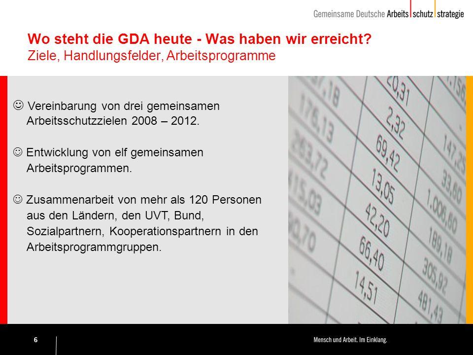 6 Wo steht die GDA heute - Was haben wir erreicht.