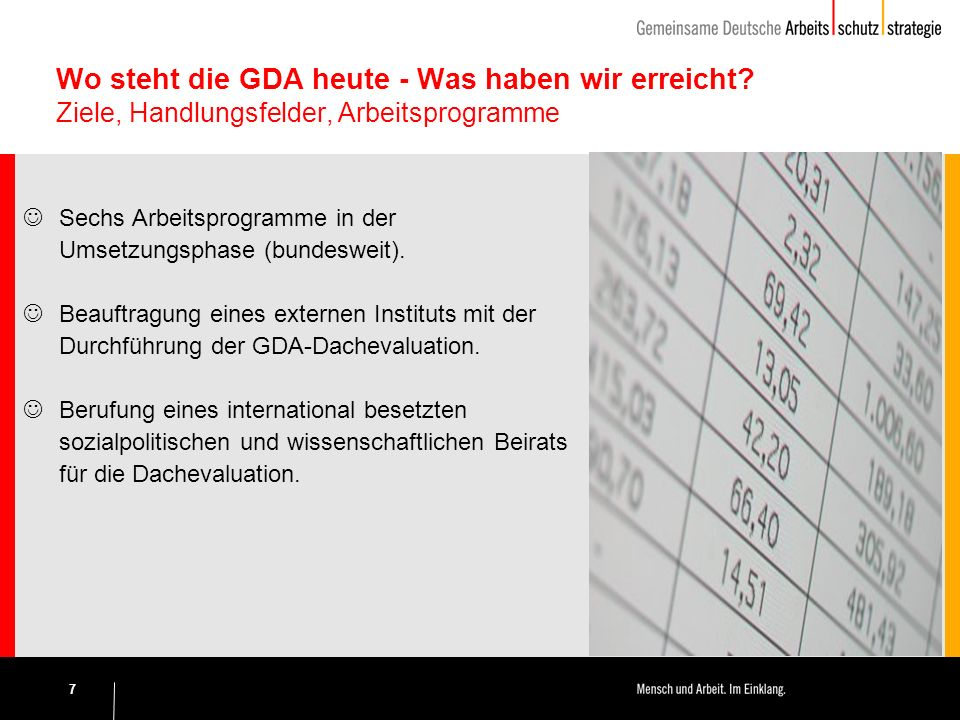 7 Wo steht die GDA heute - Was haben wir erreicht.