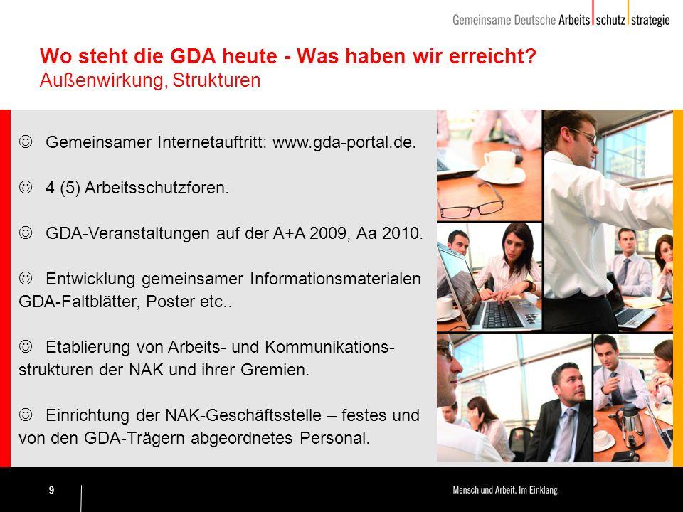 9 Wo steht die GDA heute - Was haben wir erreicht.