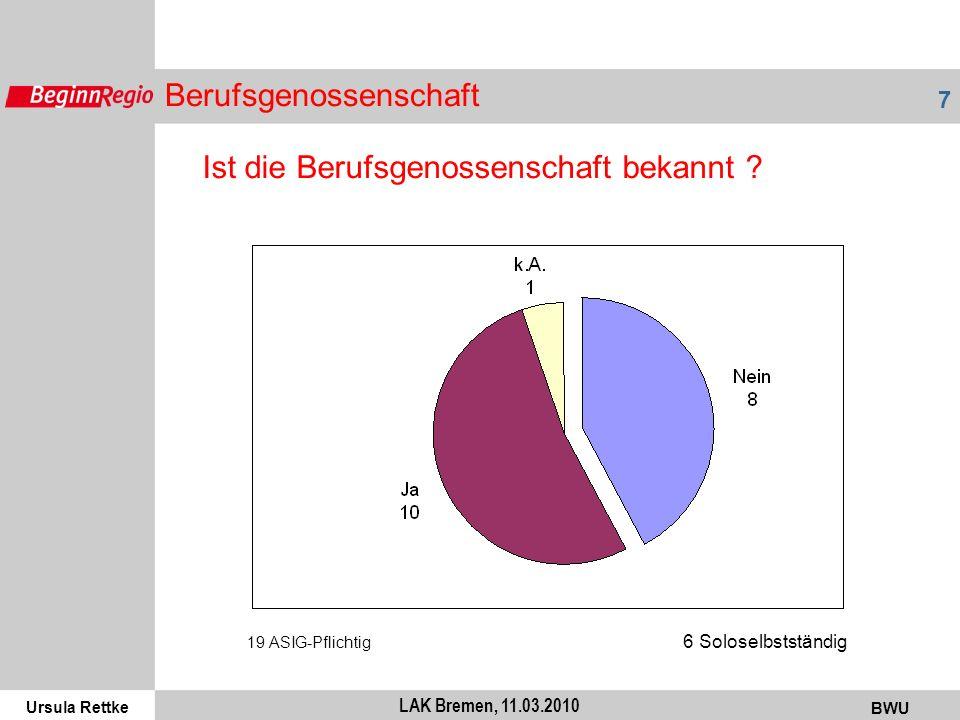 Ursula Rettke BWU 7 LAK Bremen, 11.03.2010 Berufsgenossenschaft 19 ASIG-Pflichtig 6 Soloselbstständig Ist die Berufsgenossenschaft bekannt ?