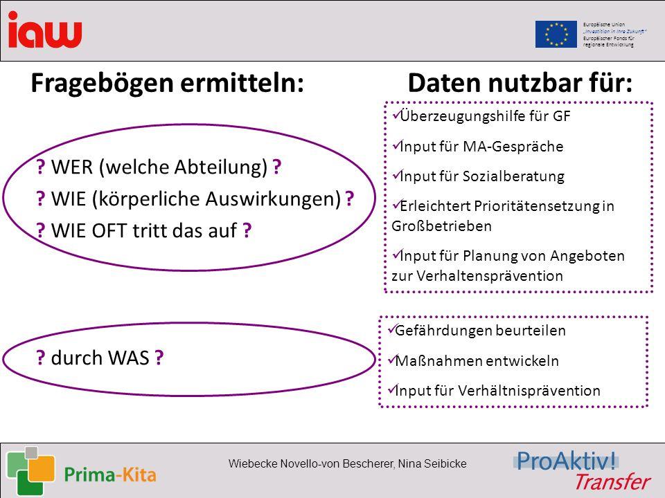 Europäische Union Investition in Ihre Zukunft Europäischer Fonds für regionale Entwicklung Wiebecke Novello-von Bescherer, Nina Seibicke Fragebögen er