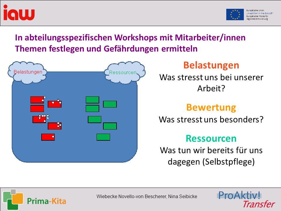 Europäische Union Investition in Ihre Zukunft Europäischer Fonds für regionale Entwicklung Wiebecke Novello-von Bescherer, Nina Seibicke In abteilungs