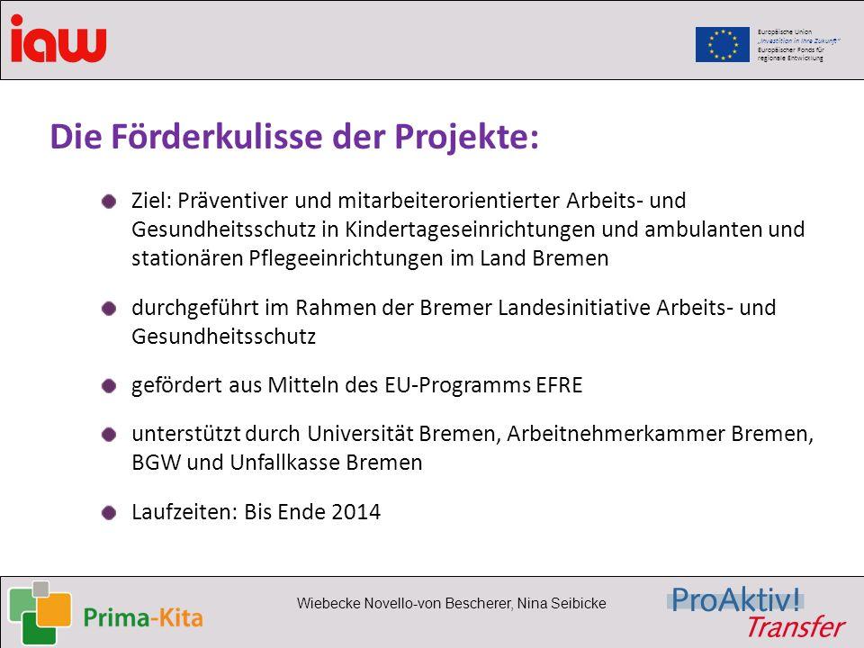 Europäische Union Investition in Ihre Zukunft Europäischer Fonds für regionale Entwicklung Wiebecke Novello-von Bescherer, Nina Seibicke Die Förderkul