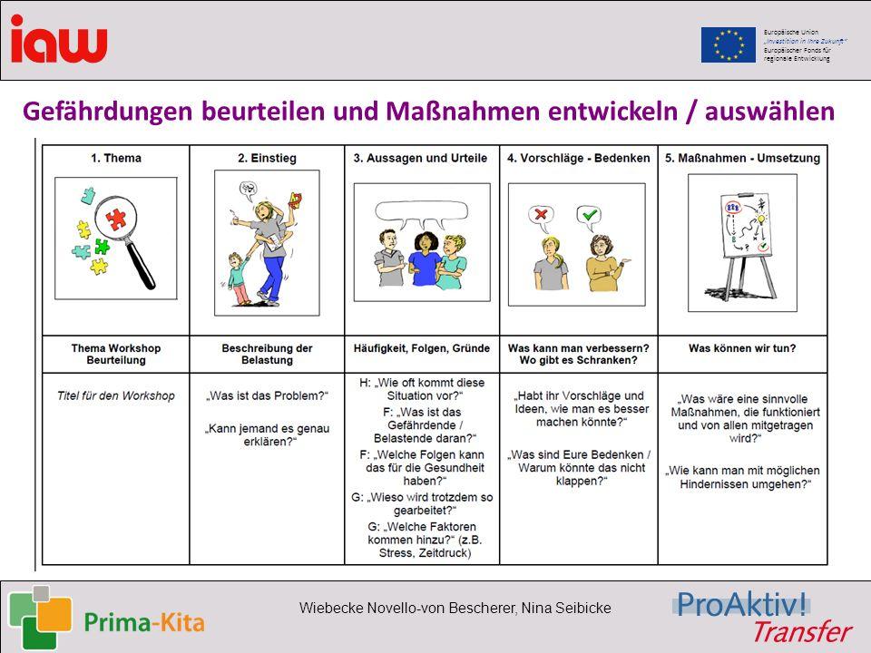 Europäische Union Investition in Ihre Zukunft Europäischer Fonds für regionale Entwicklung Wiebecke Novello-von Bescherer, Nina Seibicke Gefährdungen