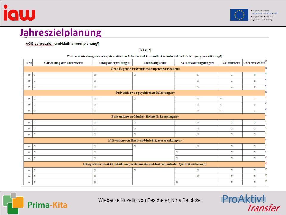 Europäische Union Investition in Ihre Zukunft Europäischer Fonds für regionale Entwicklung Wiebecke Novello-von Bescherer, Nina Seibicke Jahreszielpla