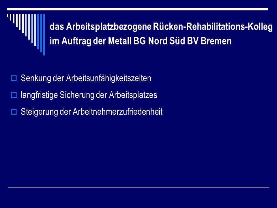 das Arbeitsplatzbezogene Rücken-Rehabilitations-Kolleg im Auftrag der Metall BG Nord Süd BV Bremen Senkung der Arbeitsunfähigkeitszeiten langfristige Sicherung der Arbeitsplatzes Steigerung der Arbeitnehmerzufriedenheit
