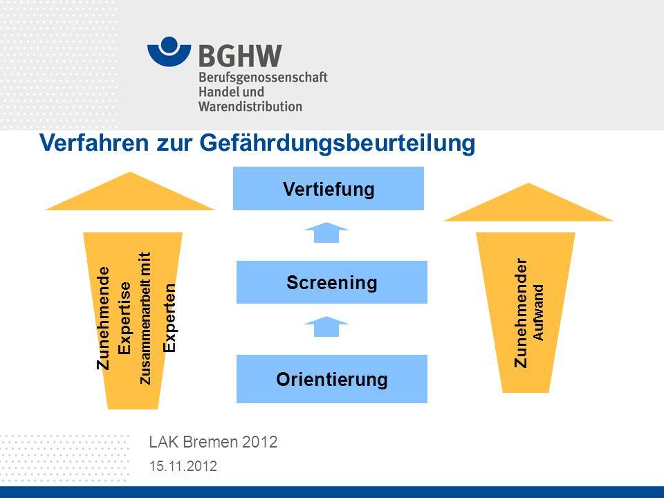 Verfahren zur Gefährdungsbeurteilung Screening Vertiefung Orientierung Zunehmende Expertise Zusammenarbeit mit Experten Zunehmender Aufwand 15.11.2012