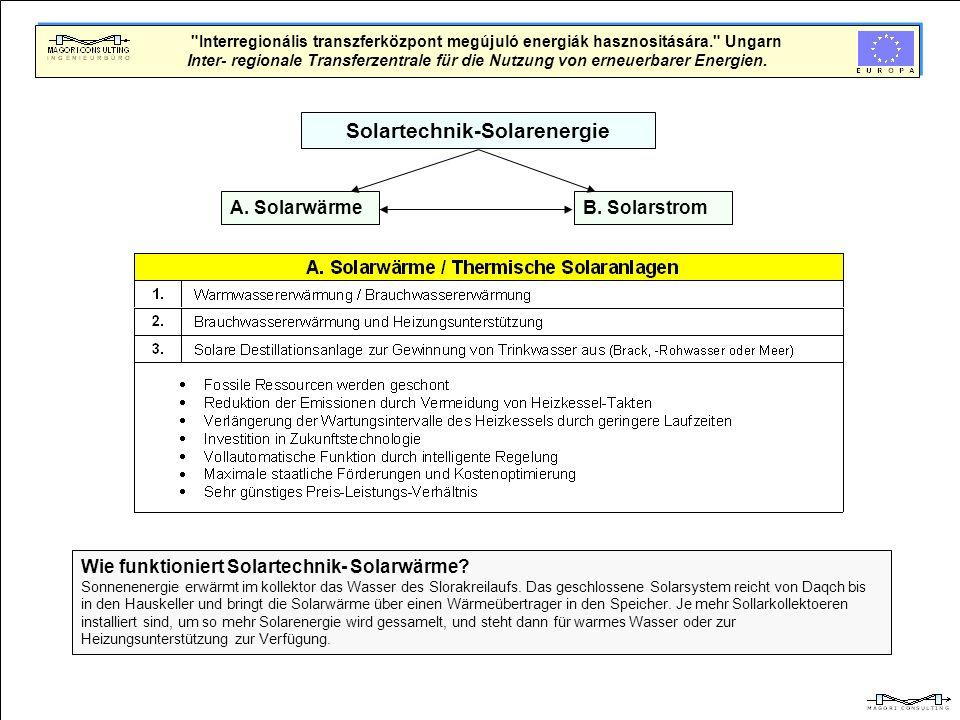 Beispielanlagen (Branderburgische Energie Technologie Initiative -ETI-) Tel: 0331/27 86 282