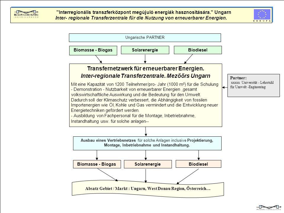 Ungarn. EU - Erweiterung. Ungarische Partner Projekt: