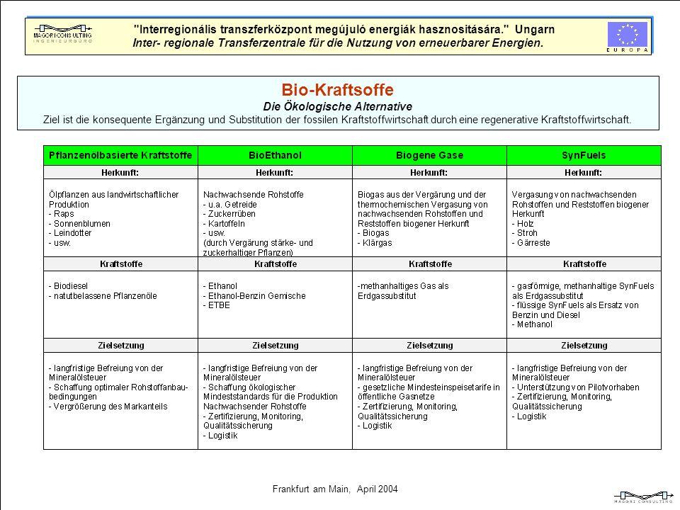 Politische Rahmenbedingungen für biogene Kraftsoffe