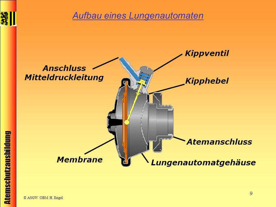 Atemschutzausbildung © ASGW OBM H. Engel 9 Aufbau eines Lungenautomaten Lungenautomatgehäuse Kippventil Kipphebel Atemanschluss Membrane Anschluss Mit