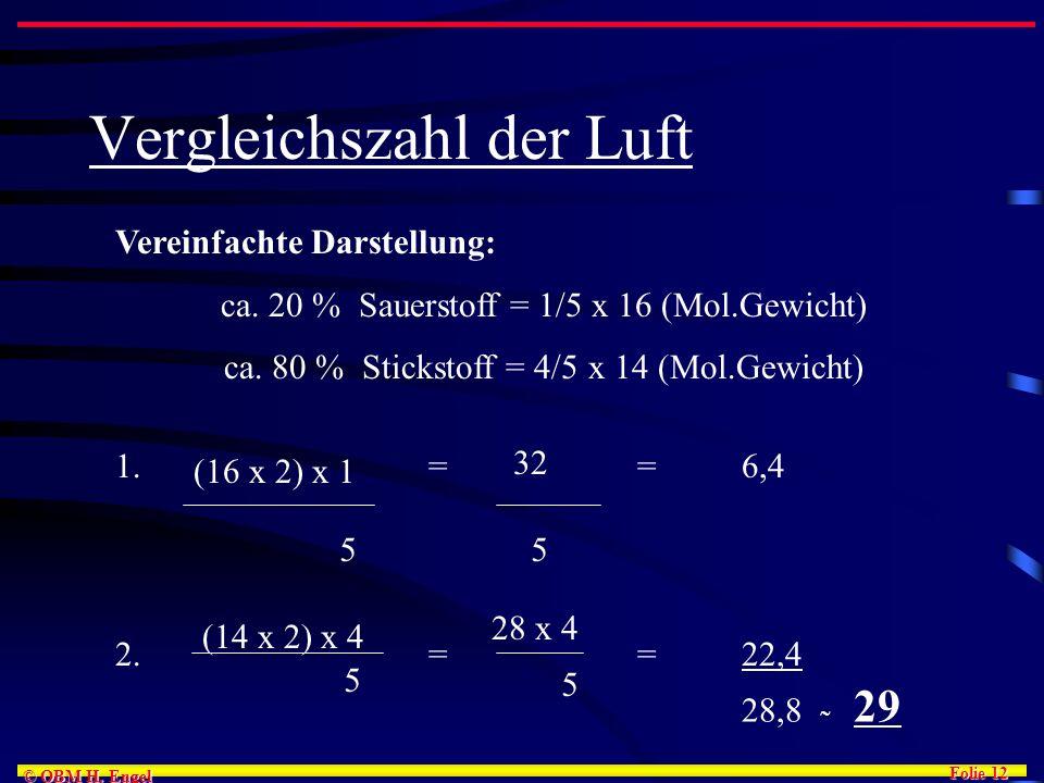 Folie 12 © OBM H. Engel Vergleichszahl der Luft Vereinfachte Darstellung: ca. 20 % Sauerstoff = 1/5 x 16 (Mol.Gewicht) ca. 80 % Stickstoff = 4/5 x 14