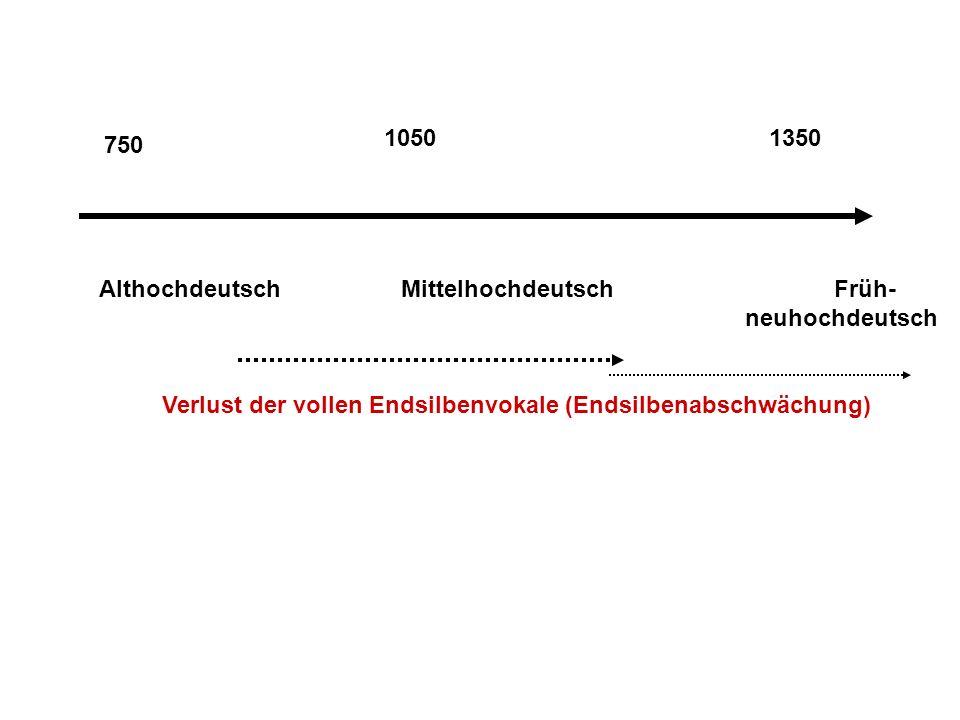 750 Althochdeutsch Mittelhochdeutsch Früh- neuhochdeutsch Verlust der vollen Endsilbenvokale (Endsilbenabschwächung) 10501350