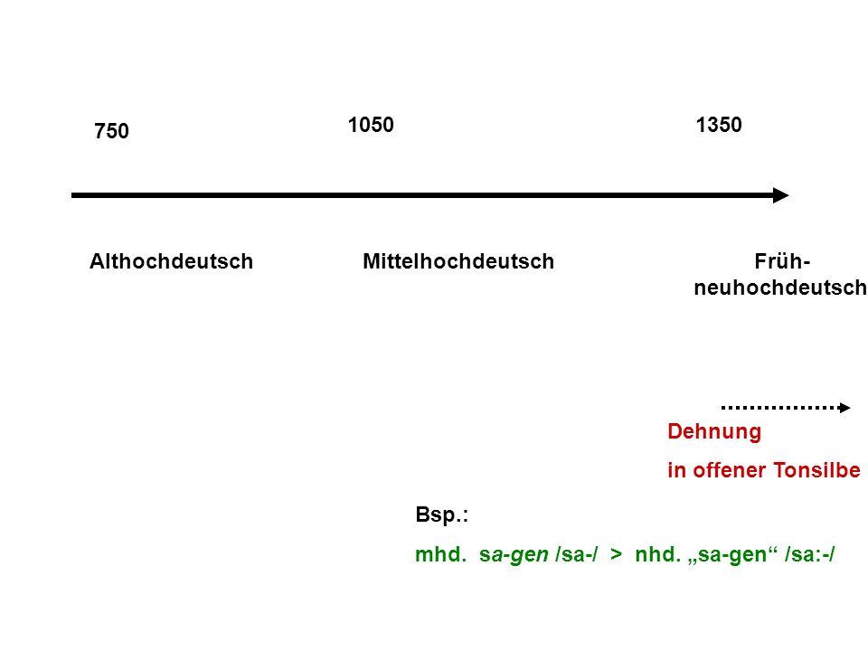 750 Althochdeutsch Mittelhochdeutsch Früh- neuhochdeutsch Dehnung in offener Tonsilbe 10501350 Bsp.: mhd.