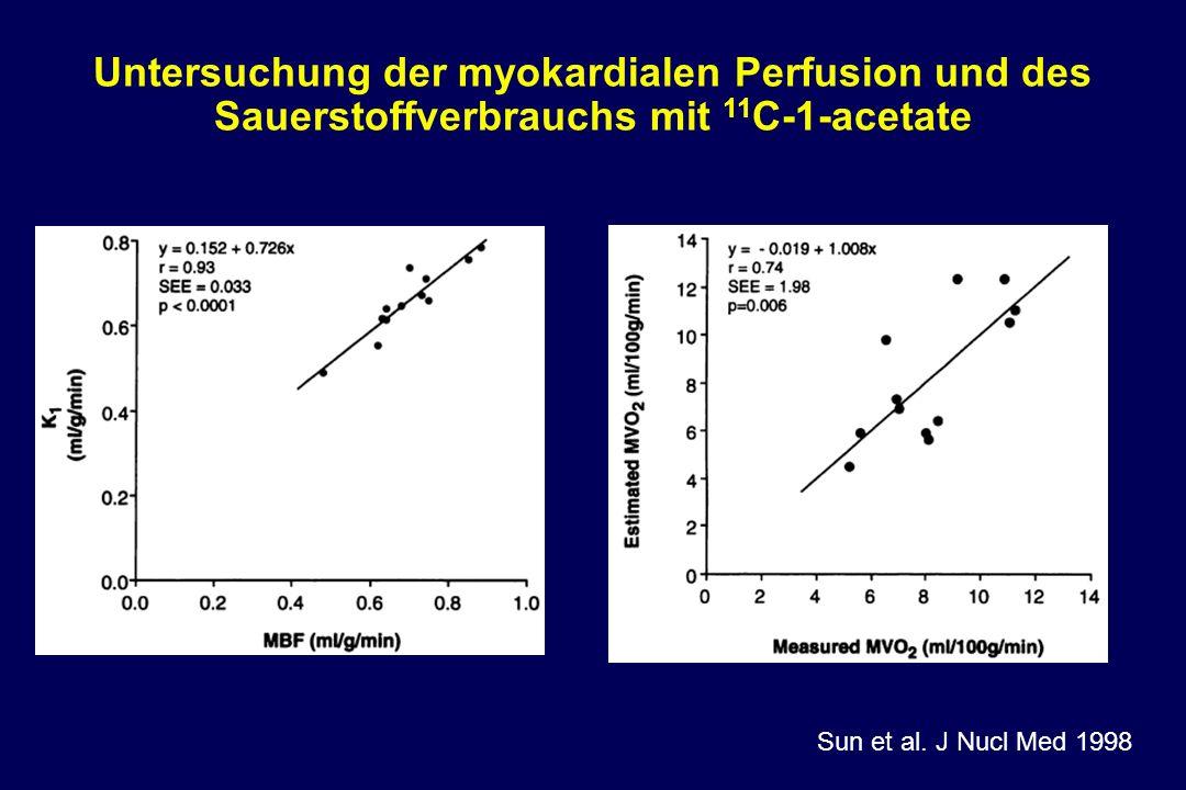 Sun et al. J Nucl Med 1998 Untersuchung der myokardialen Perfusion und des Sauerstoffverbrauchs mit 11 C-1-acetate
