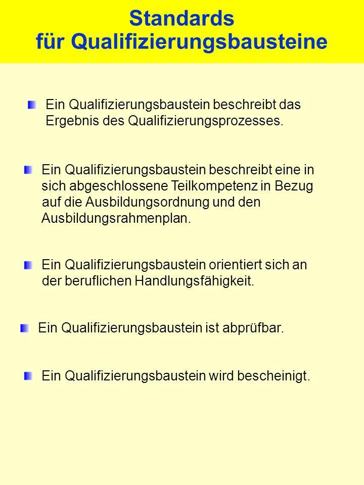 Standards für Qualifizierungsbausteine Ein Qualifizierungsbaustein beschreibt das Ergebnis des Qualifizierungsprozesses.